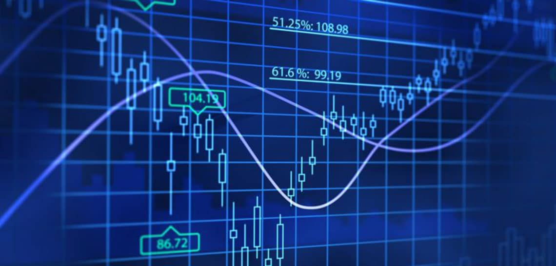 Technical Analysis (Chartanalysis)