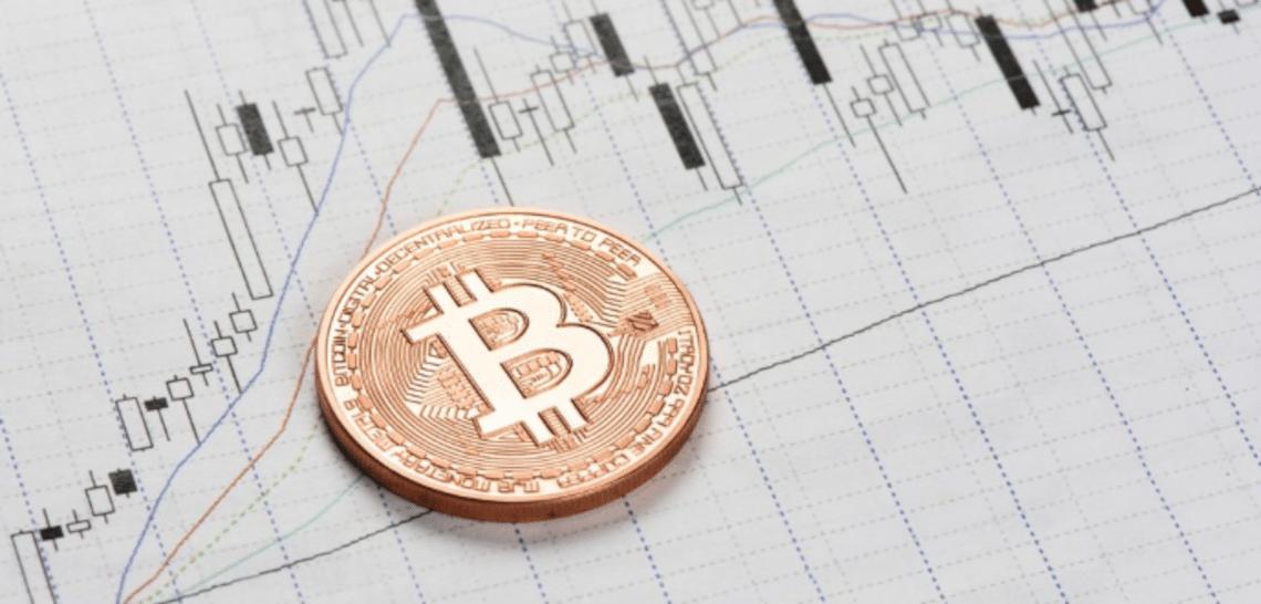 Long-term Bitcoin Price Analysis (Part 2)